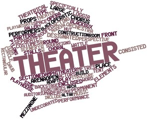 Word cloud for Theater