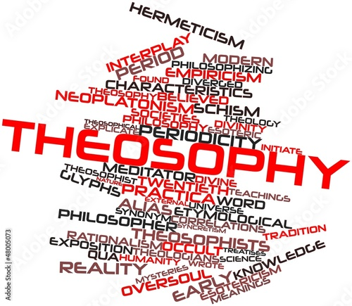 Word cloud for Theosophy