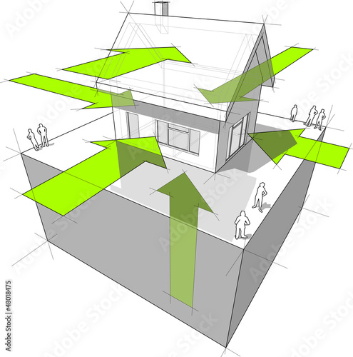 detached house+energy intake diagram