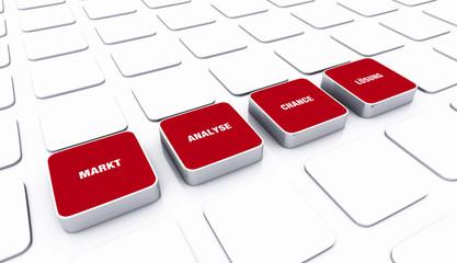 Pad Konzept Rot - Markt Analyse Chance Lösung 7