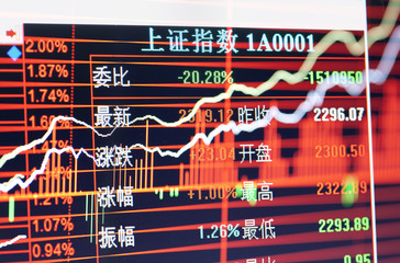 China's stock; Securities and Exchange