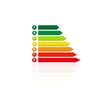 Certificazione energetica, consumo e risparmio