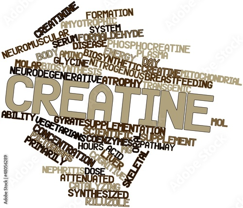 Word cloud for Creatine