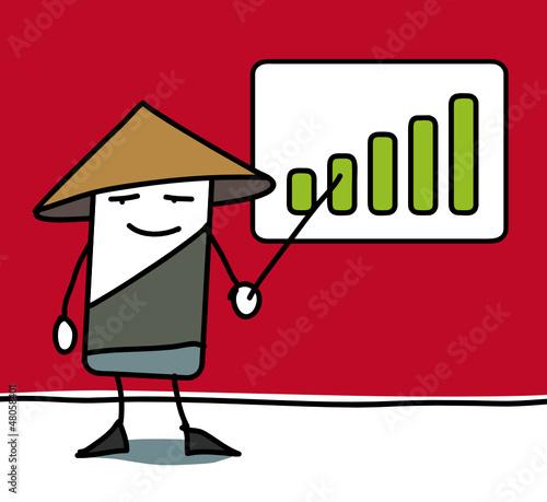 La croissance chinoise