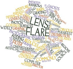 Word cloud for Lens flare