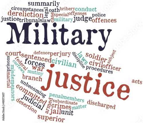Word cloud for Military justice