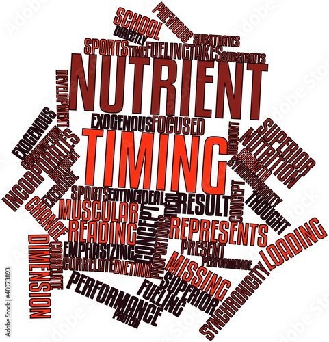 Word cloud for Nutrient timing