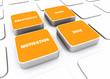 Pad Konzept Orange - Motivation Kreativität Ideen Ziele 6