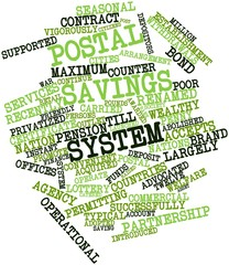 Word cloud for Postal savings system