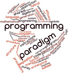 Word cloud for Programming paradigm