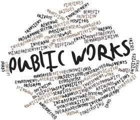 Word cloud for Public works