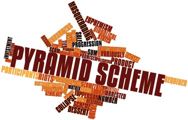 Word cloud for Pyramid scheme