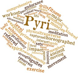 Word cloud for Pyri