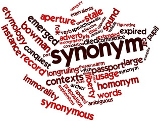 Word cloud for Synonym