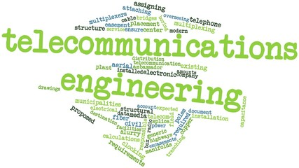 Word cloud for Telecommunications engineering