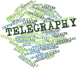 Word cloud for Telegraphy