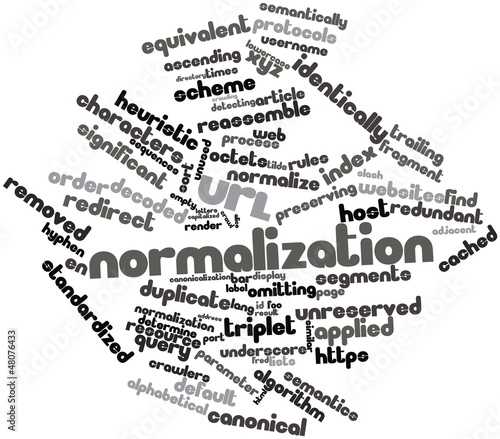 Word cloud for URL normalization