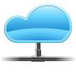 digitale Wolke