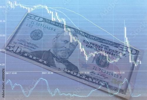 通貨の変動