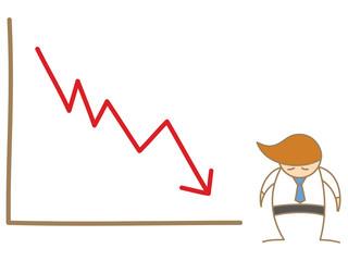 sad man and drop graph