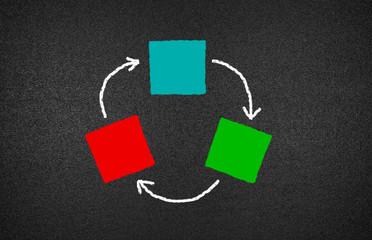 Kreisdiagramm-Textfreiraum