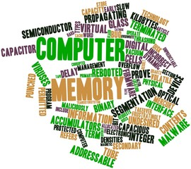 Word cloud for Computer memory