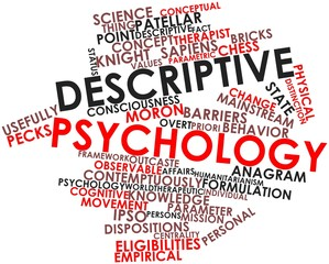 Word cloud for Descriptive psychology