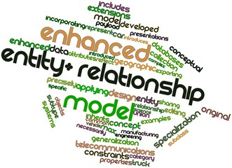 Word cloud for Enhanced entity-relationship model
