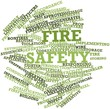 Постер, плакат: Word cloud for Fire safety