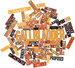 Word cloud for Gallbladder