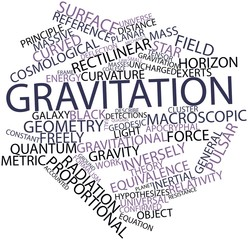 Word cloud for Gravitation