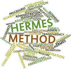 Word cloud for HERMES method