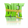 Text Diet and measuring tape
