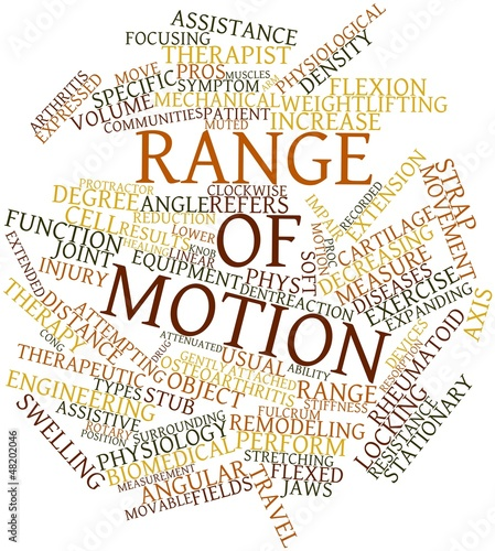 Word cloud for Range of motion