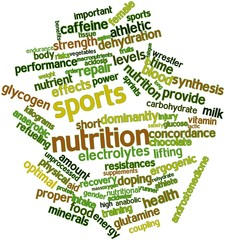 Word cloud for Sports nutrition
