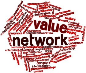 Word cloud for Value network