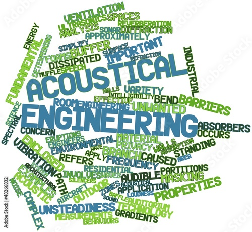 Word cloud for Acoustical engineering