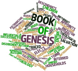 Word cloud for Book of Genesis