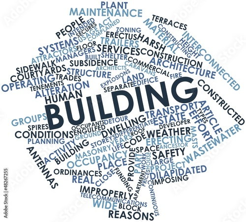 Word cloud for Building