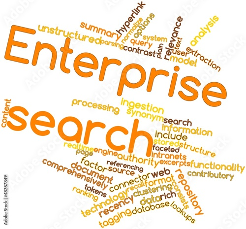 Word cloud for Enterprise search