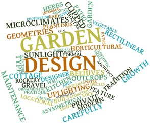 Word cloud for Garden design