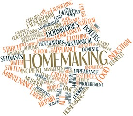 Word cloud for Homemaking