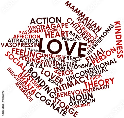 Word cloud for Love