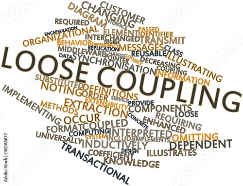 Word cloud for Loose coupling
