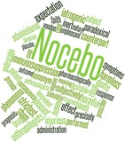Word cloud for Nocebo