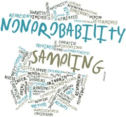 Word cloud for Nonprobability sampling