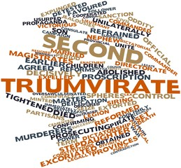 Word cloud for Second Triumvirate