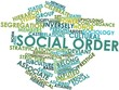 Word cloud for Social order
