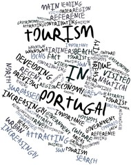 Word cloud for Tourism in Portugal