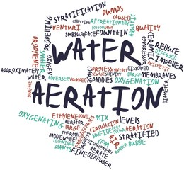 Word cloud for Water aeration